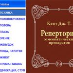 Гомеопатия реперторий Пересвет, Кента, Богера. Гомеопатические программы центра Пересвет, Москва